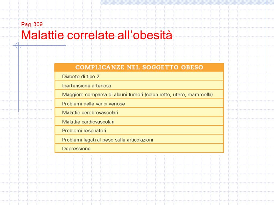 Pag. 309 Malattie correlate all'obesità