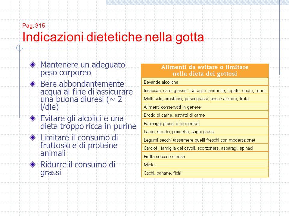 Pag. 315 Indicazioni dietetiche nella gotta
