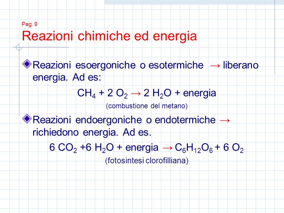 Pag. 9 Reazioni chimiche ed energia