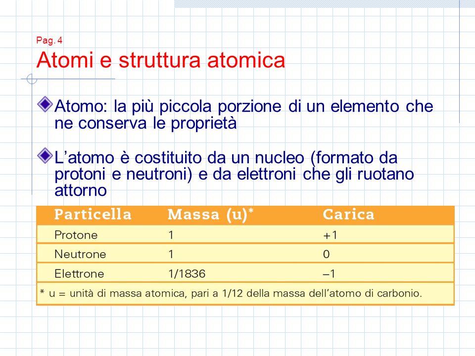 Pag. 4 Atomi e struttura atomica