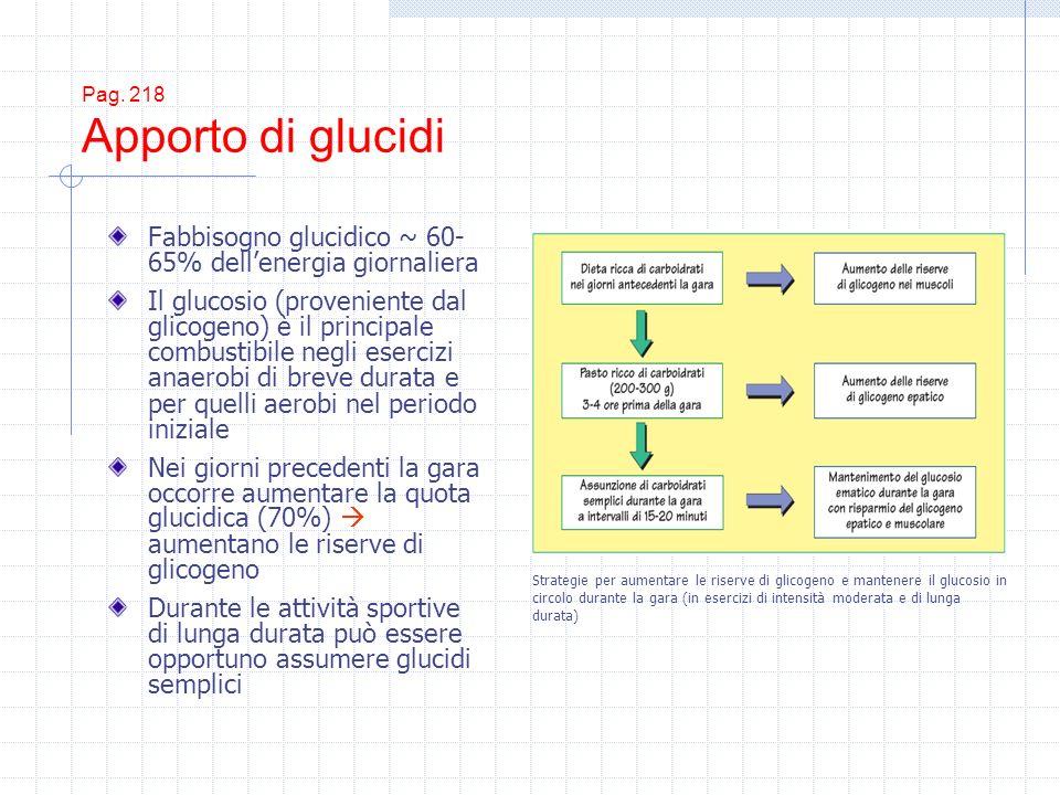 Fabbisogno glucidico ~ 60-65% dell'energia giornaliera