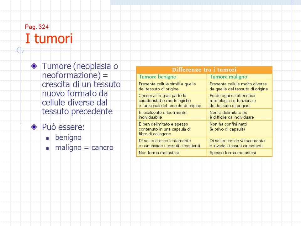 Pag. 324 I tumori Tumore (neoplasia o neoformazione) = crescita di un tessuto nuovo formato da cellule diverse dal tessuto precedente.