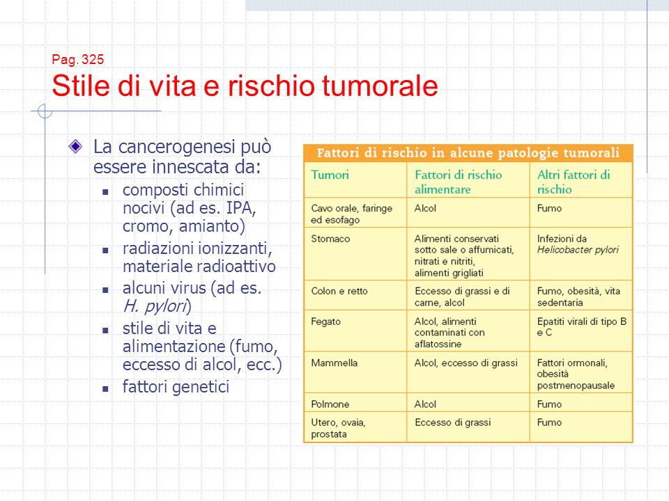 Pag. 325 Stile di vita e rischio tumorale
