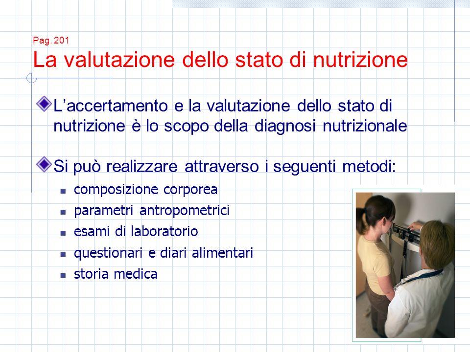 Pag. 201 La valutazione dello stato di nutrizione
