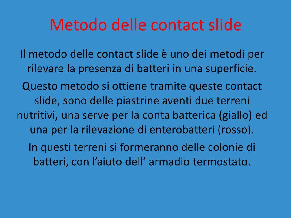 Metodo delle contact slide