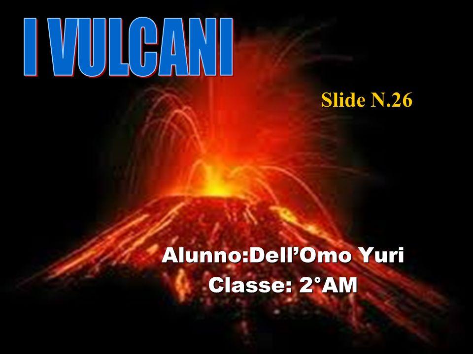 Alunno:Dell'Omo Yuri Classe: 2°AM
