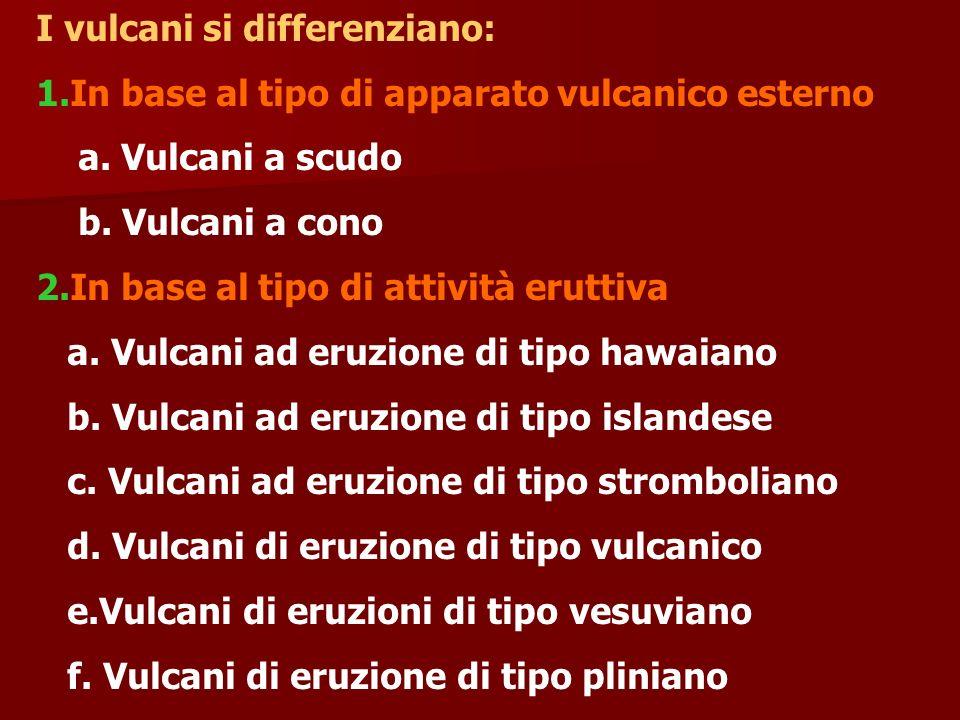 I vulcani si differenziano: