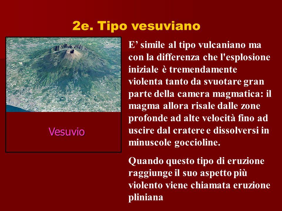 2e. Tipo vesuviano Vesuvio