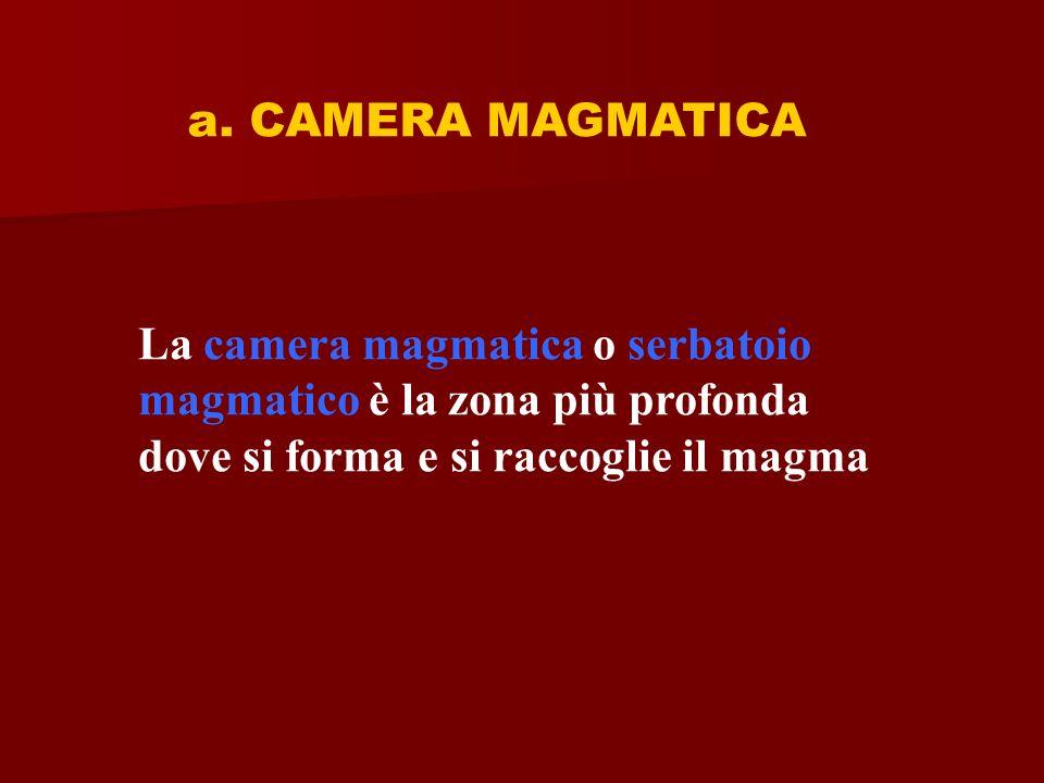 CAMERA MAGMATICA La camera magmatica o serbatoio magmatico è la zona più profonda dove si forma e si raccoglie il magma.
