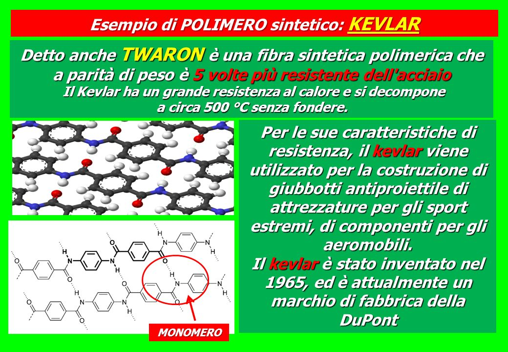 Esempio di POLIMERO sintetico: KEVLAR