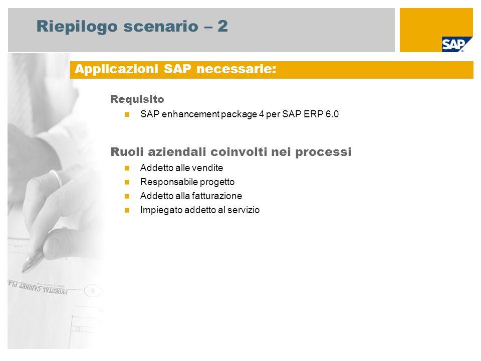 Riepilogo scenario – 2 Applicazioni SAP necessarie: