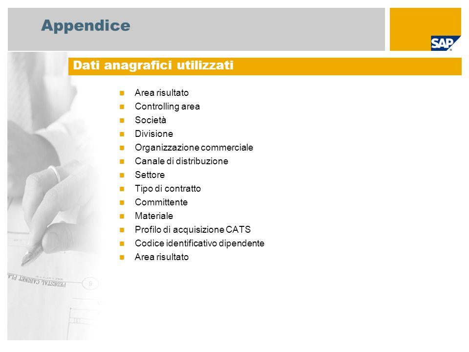 Appendice Dati anagrafici utilizzati Area risultato Controlling area