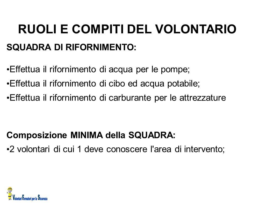 RUOLI E COMPITI DEL VOLONTARIO