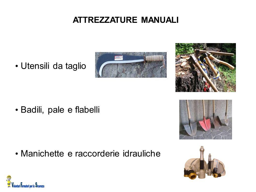 Manichette e raccorderie idrauliche