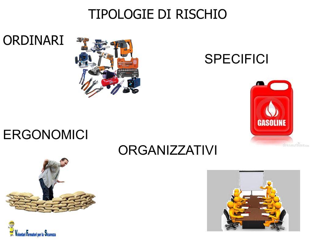 Tipologie di rischio TIPOLOGIE DI RISCHIO ORDINARI SPECIFICI