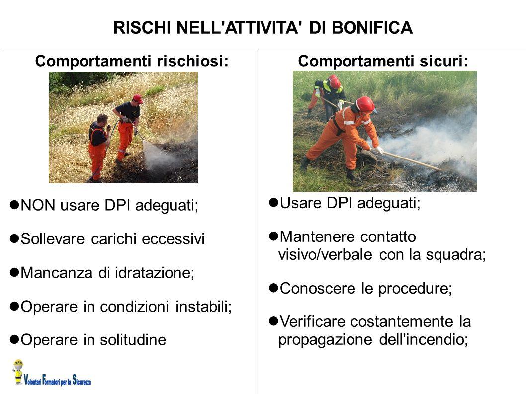 RISCHI NELL ATTIVITA DI BONIFICA
