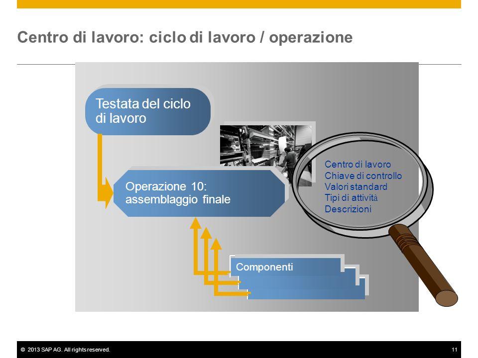 Centro di lavoro: ciclo di lavoro / operazione