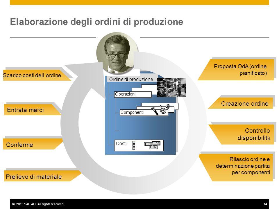 Elaborazione degli ordini di produzione