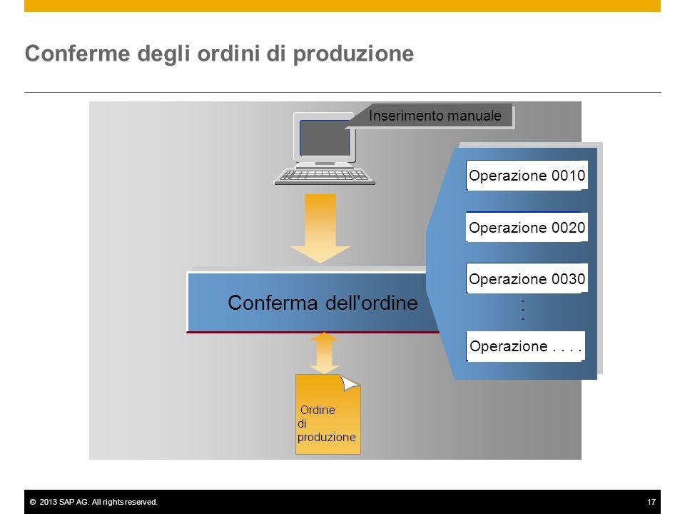 Conferme degli ordini di produzione