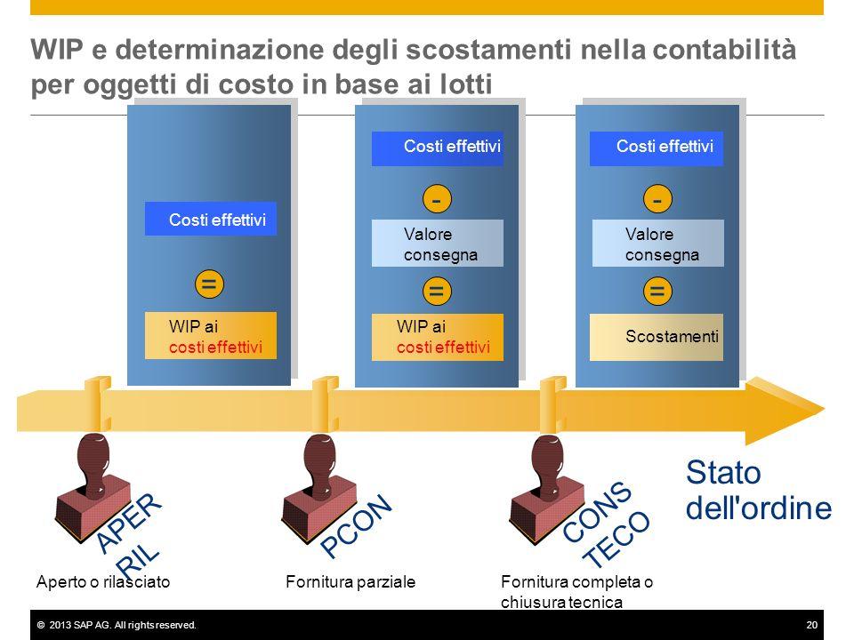 WIP e determinazione degli scostamenti nella contabilità per oggetti di costo in base ai lotti