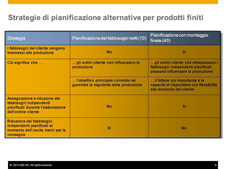 Strategie di pianificazione alternative per prodotti finiti