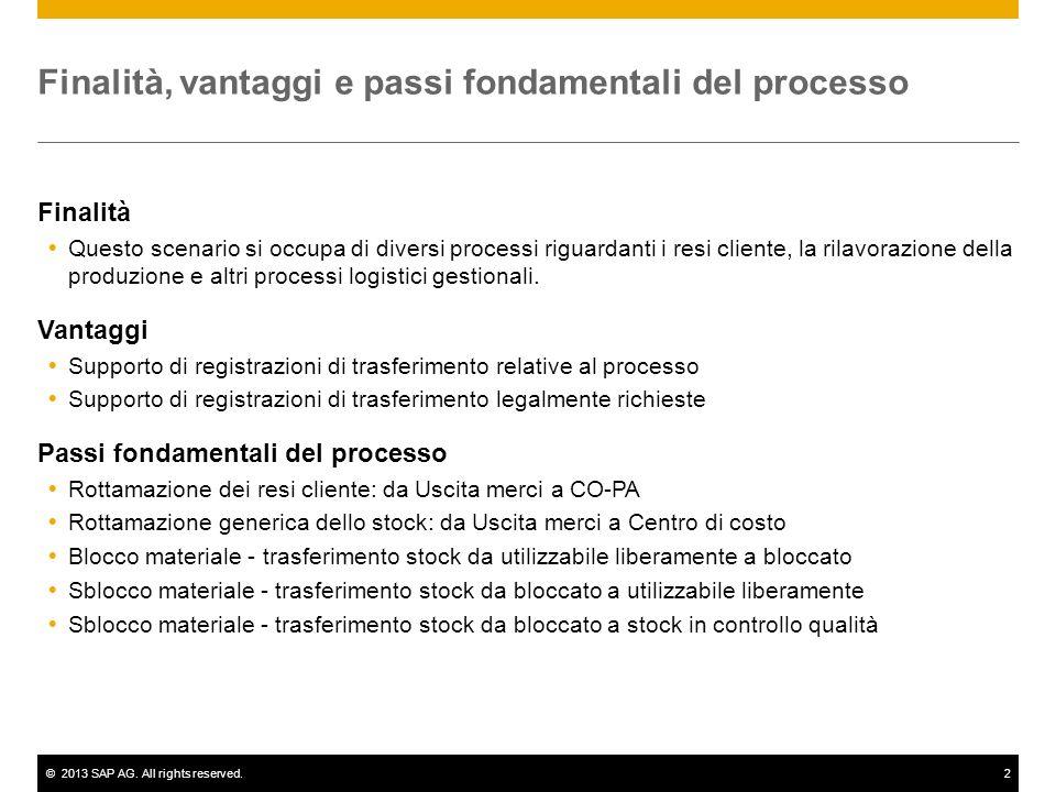 Finalità, vantaggi e passi fondamentali del processo