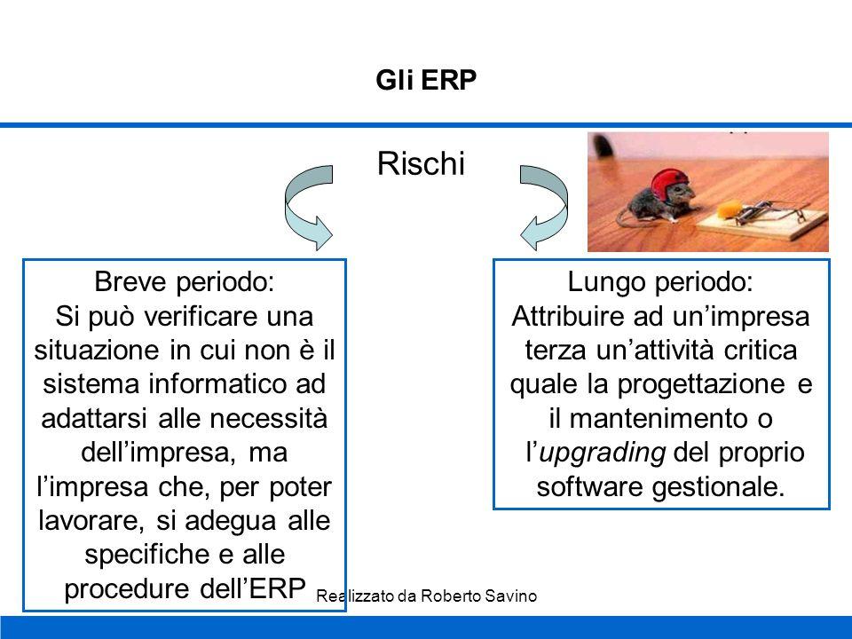 Rischi Gli ERP Breve periodo: