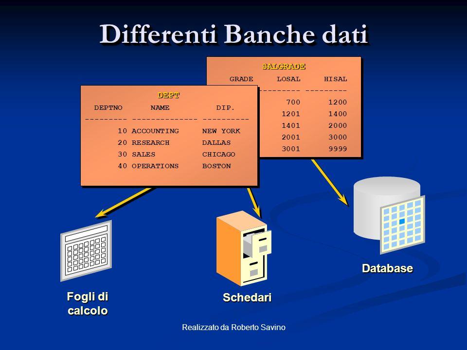 Differenti Banche dati