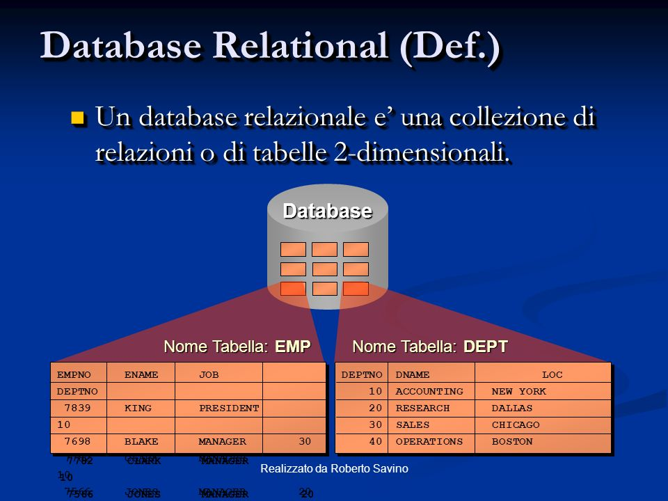 Database Relational (Def.)