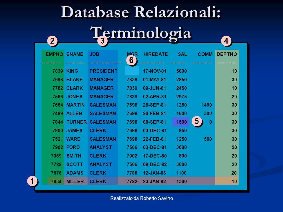 Database Relazionali: Terminologia