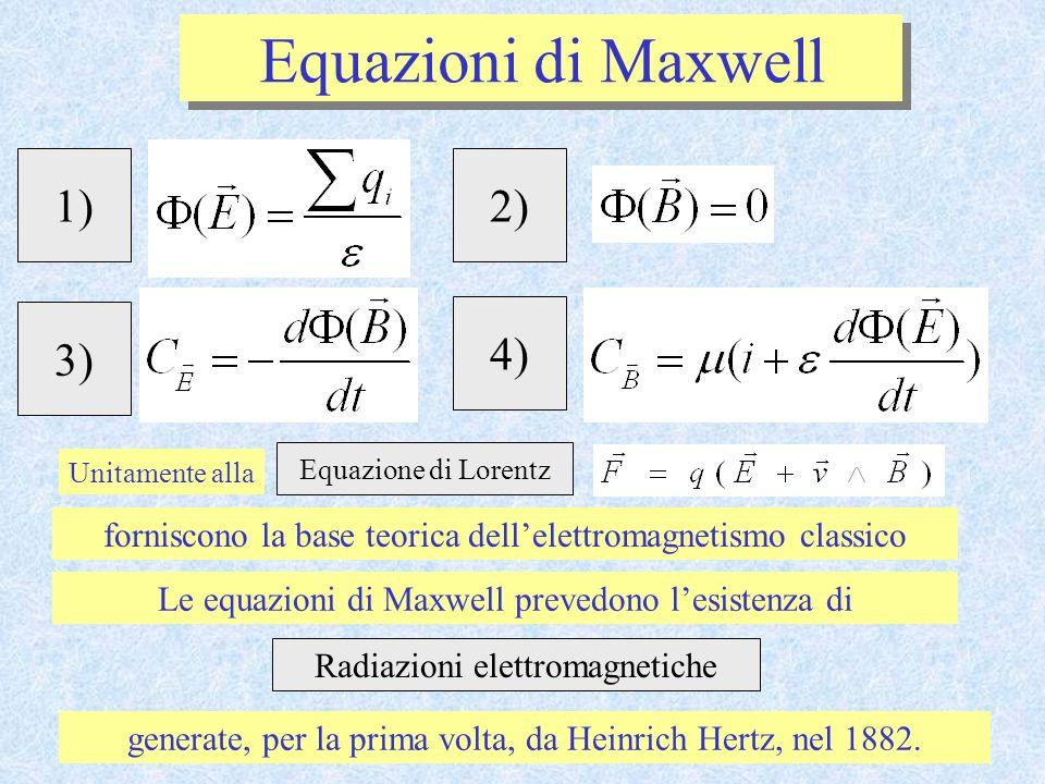 Equazioni di Maxwell 1) 2) 3) 4)