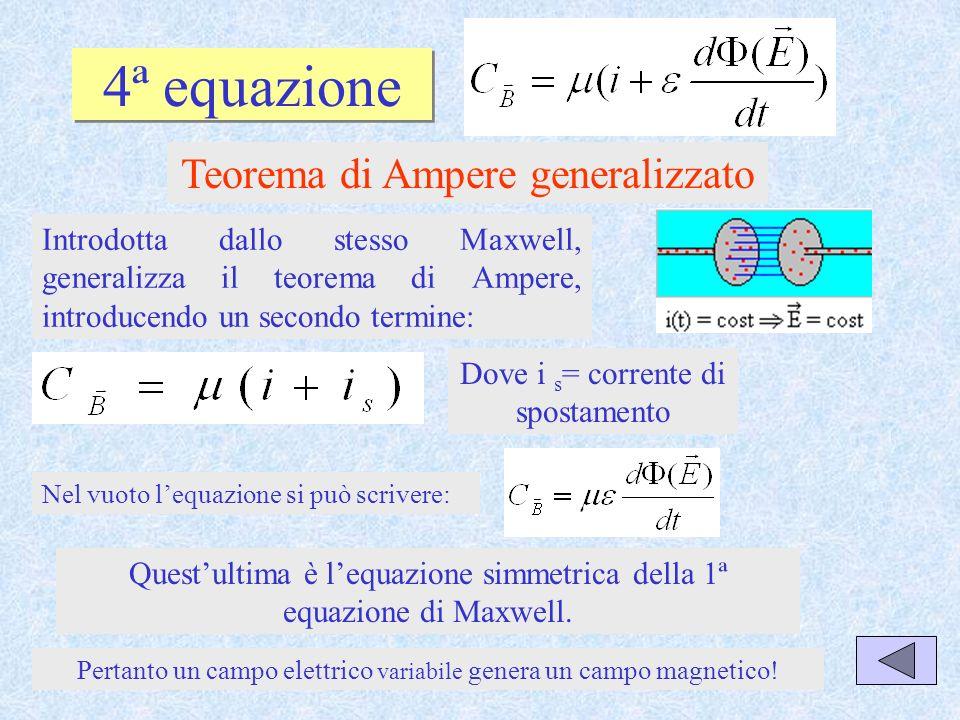 4ª equazione Teorema di Ampere generalizzato