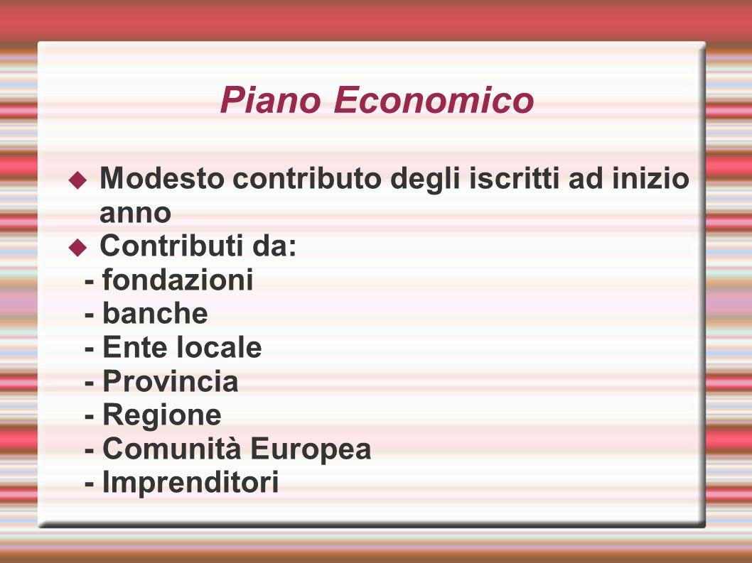 Piano Economico Modesto contributo degli iscritti ad inizio anno