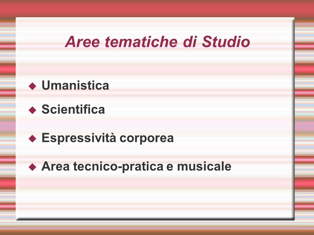 Aree tematiche di Studio