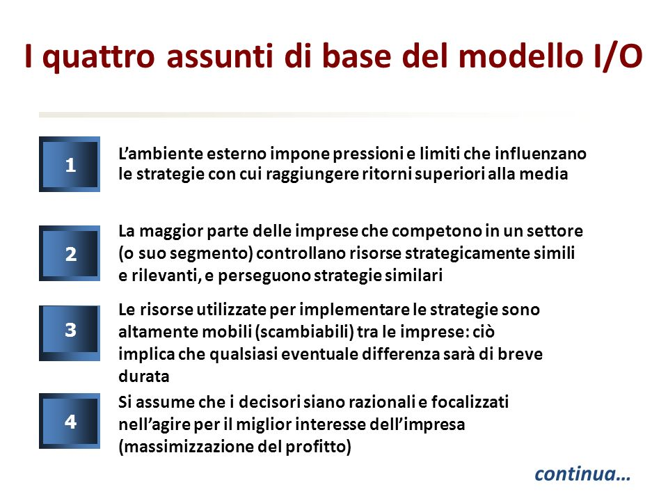 Management strategico e competitivit strategica ppt for Miglior software per la progettazione di mobili