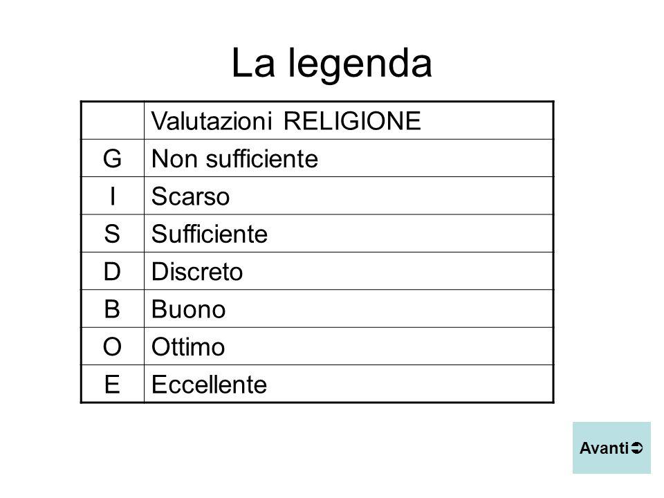 La legenda Valutazioni RELIGIONE G Non sufficiente I Scarso S