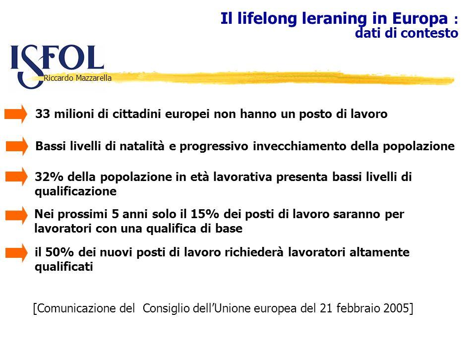 Il lifelong leraning in Europa : dati di contesto