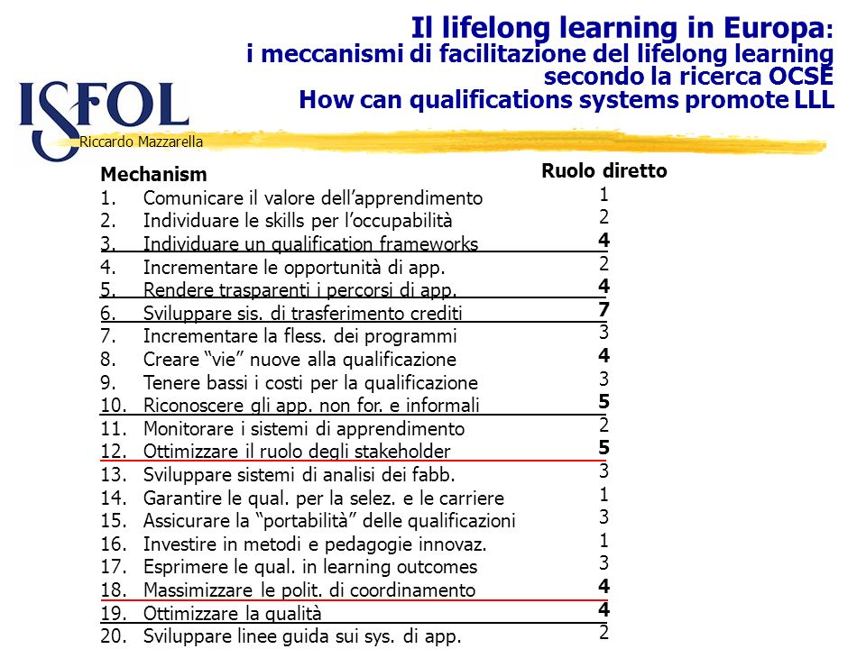 Il lifelong learning in Europa: i meccanismi di facilitazione del lifelong learning secondo la ricerca OCSE How can qualifications systems promote LLL