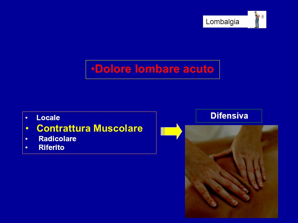 Dolore lombare acuto Contrattura Muscolare Lombalgia Locale Radicolare