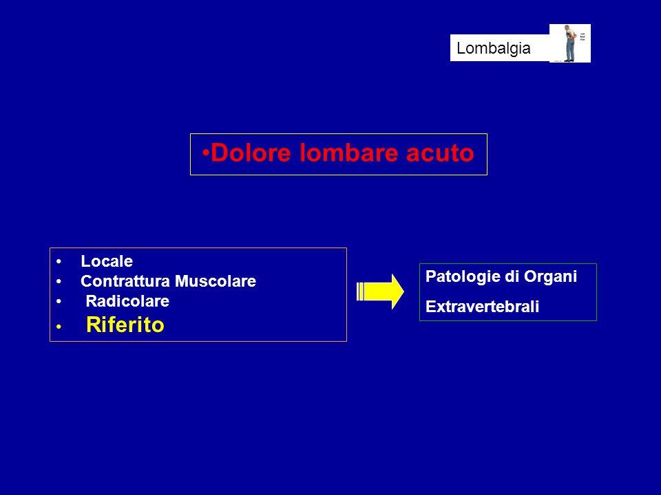 Dolore lombare acuto Lombalgia Locale Contrattura Muscolare