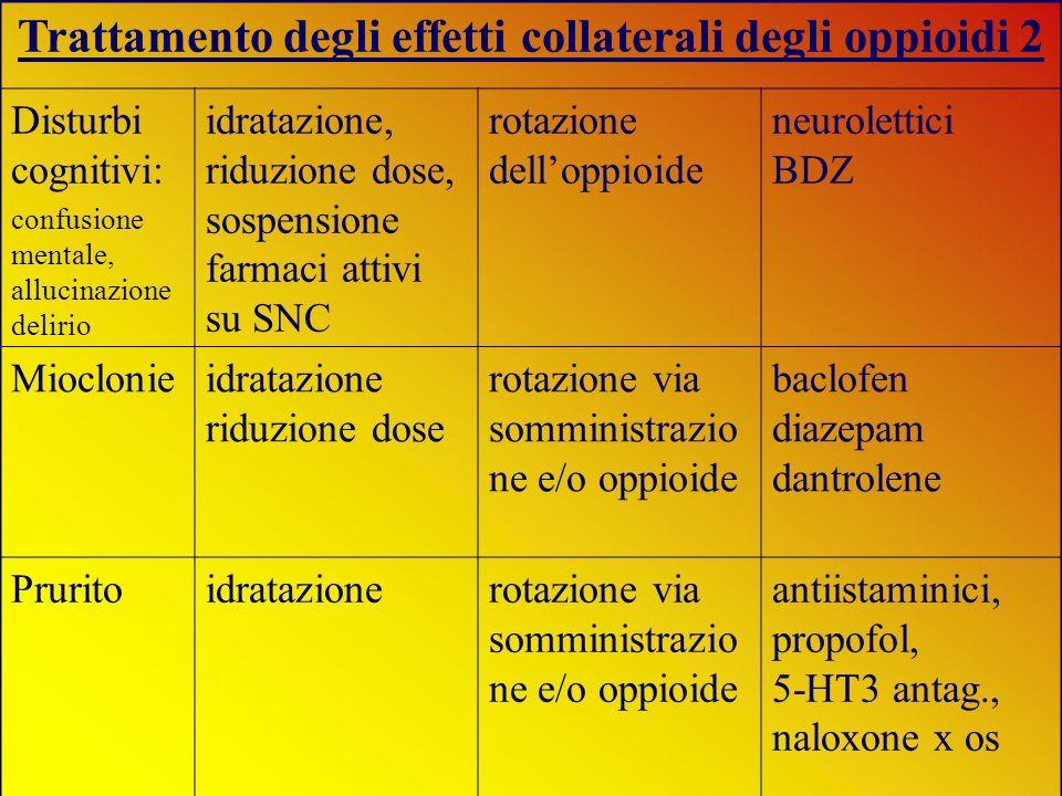 Trattamento degli effetti collaterali degli oppioidi 2