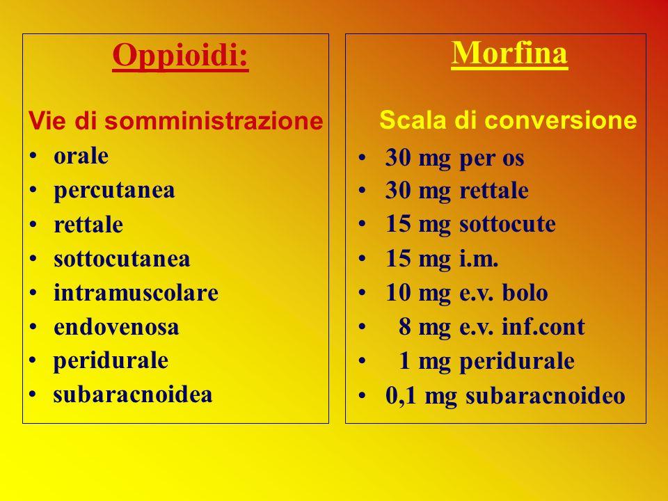 Morfina Oppioidi: Scala di conversione Vie di somministrazione