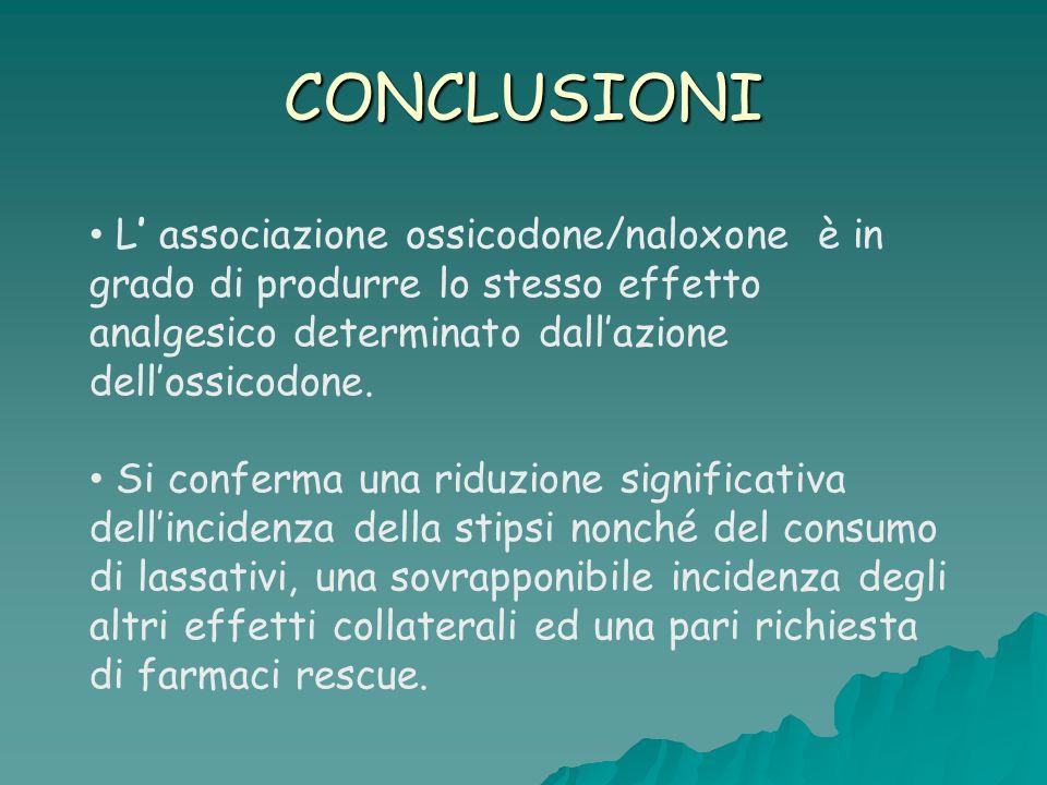 CONCLUSIONI L' associazione ossicodone/naloxone è in grado di produrre lo stesso effetto analgesico determinato dall'azione dell'ossicodone.