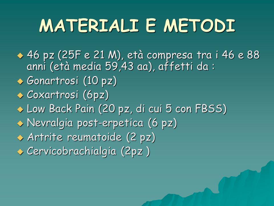 MATERIALI E METODI 46 pz (25F e 21 M), età compresa tra i 46 e 88 anni (età media 59,43 aa), affetti da :