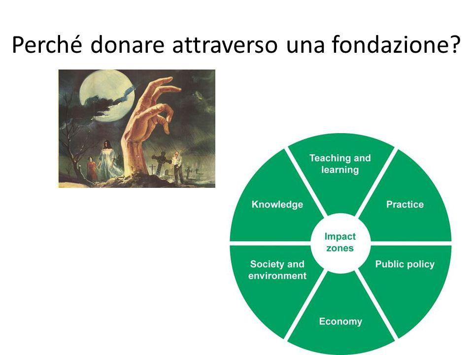 Perché donare attraverso una fondazione