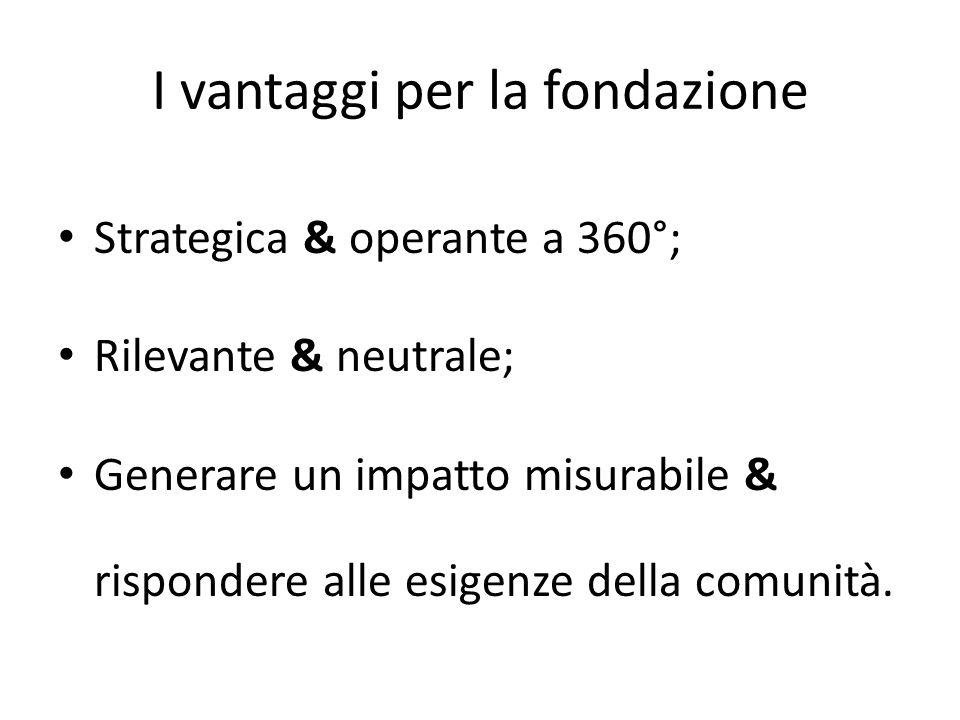I vantaggi per la fondazione