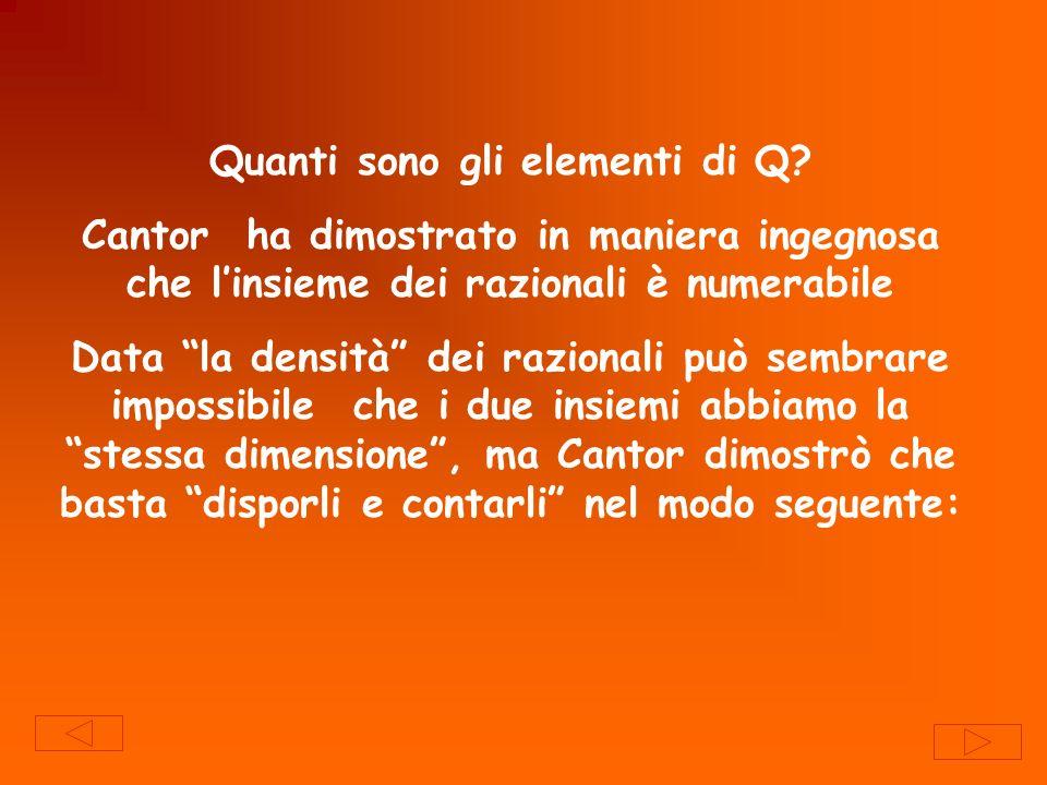 Quanti sono gli elementi di Q