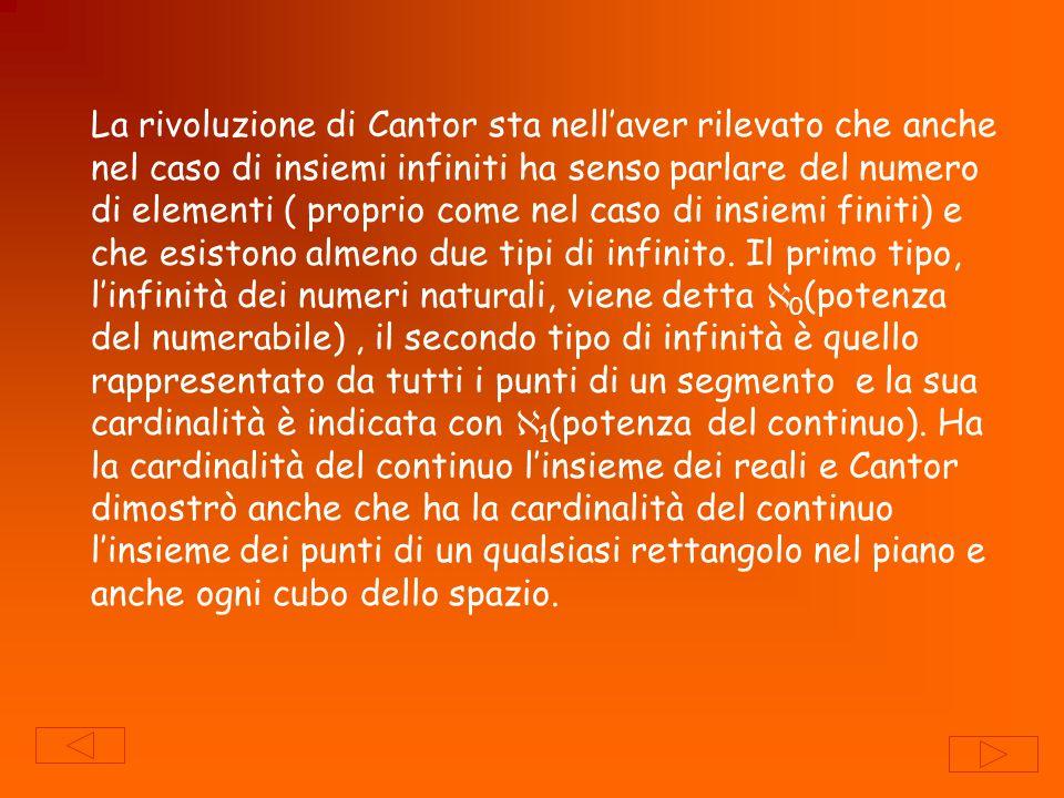 La rivoluzione di Cantor sta nell'aver rilevato che anche nel caso di insiemi infiniti ha senso parlare del numero di elementi ( proprio come nel caso di insiemi finiti) e che esistono almeno due tipi di infinito.