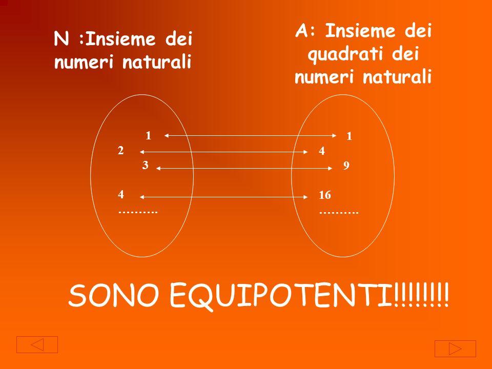 SONO EQUIPOTENTI!!!!!!!! A: Insieme dei quadrati dei numeri naturali