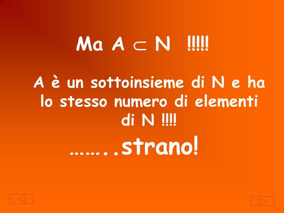 A è un sottoinsieme di N e ha lo stesso numero di elementi di N !!!!